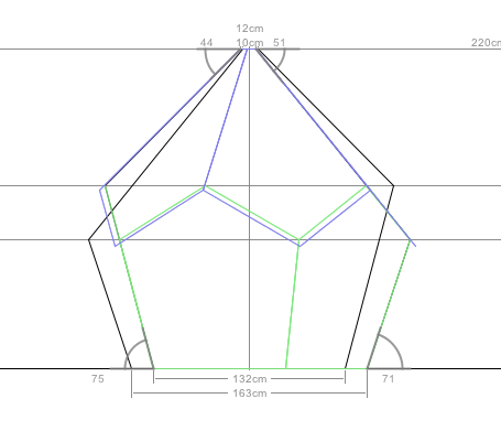 profile view